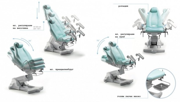 Medicine, Delivery Beds and GYN chairs, GYN Chair